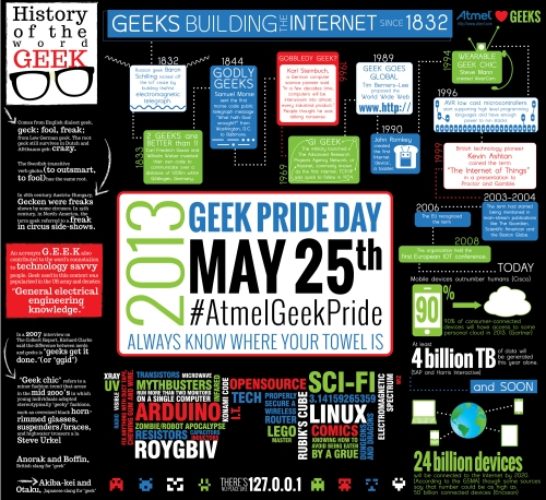 Happy Geek Pride Day, You Hoopy Froods!