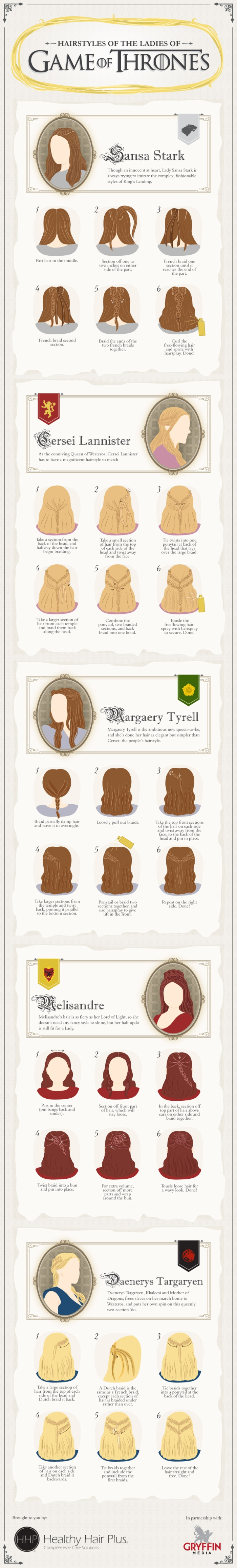gameofthroneshair