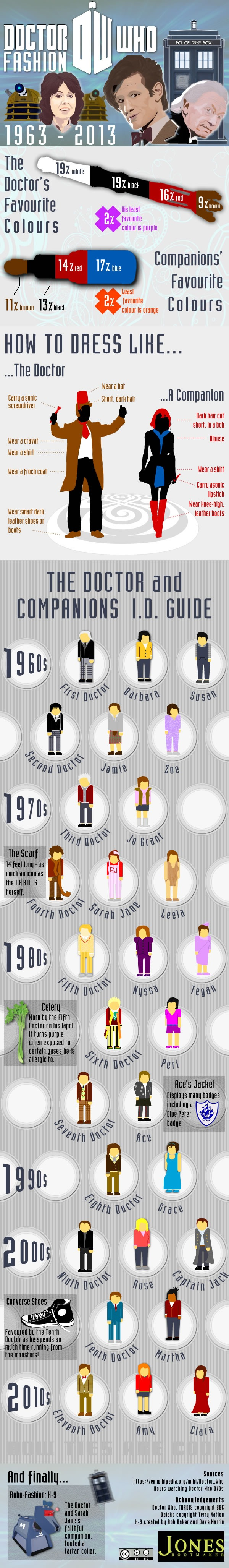 Dr.-Who-Fashion-Guide