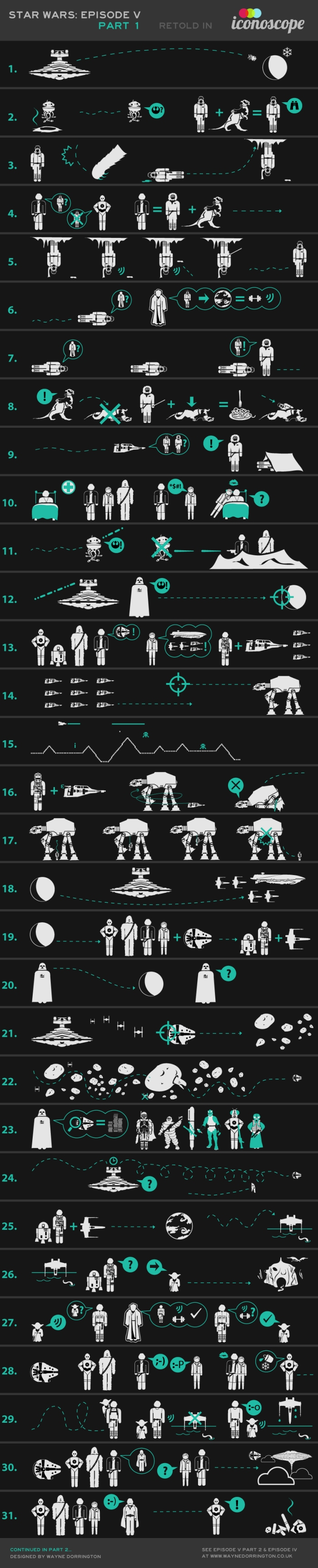 empire infographic pt 1