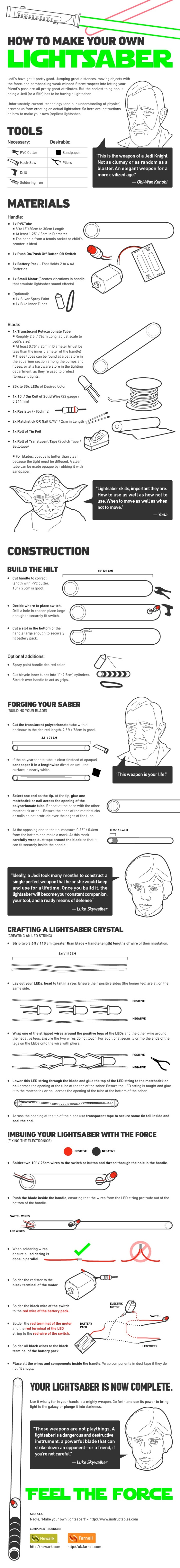 star-wars-how-to-make-a-lightsaber-infographic